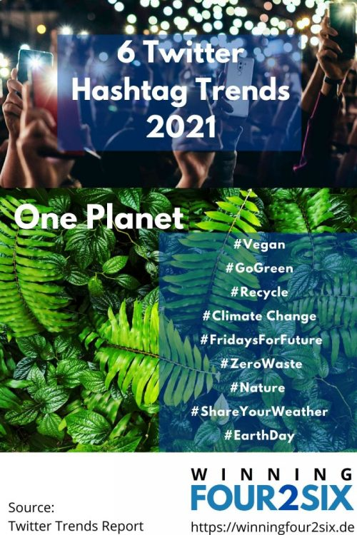 Twitter Hashtag Trends 2021 - One Planet