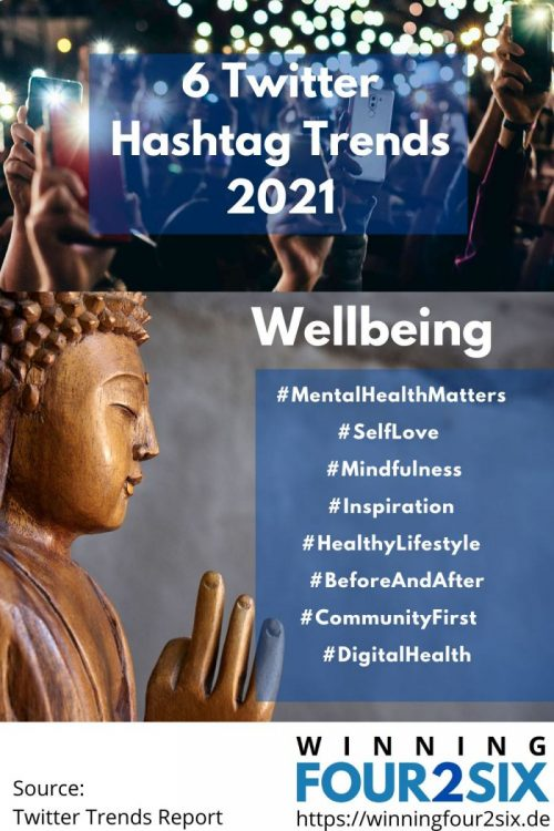 Twitter Hashtag Trends 2021 - Wellbeing
